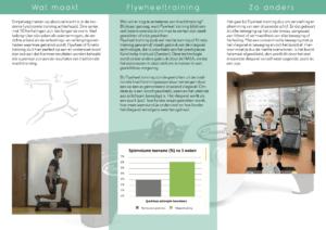 Flywheel-training-2